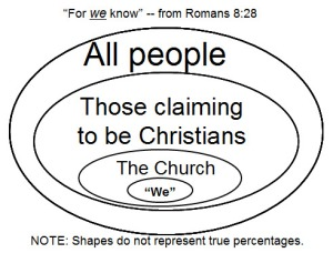 """We"" in Romans 8:28 are a bunch of dead people."