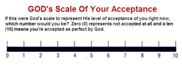 Gods acceptance meter