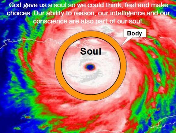 7 Godgave us a soul