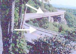 ast guardrail