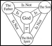 trinity w borders